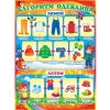 Плакат Алгоритм одевания формат А2