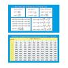 Шпаргалка Таблица квадратов натуральных чисел
