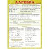 Шпаргалка Алгебра часть 1 формат А5