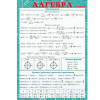 Шпаргалка Алгебра часть 2 формат А5