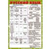 Шпаргалка Русский язык формат А5