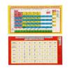 Шпаргалка Таблица Менделеева. Значение тригонометрических функций