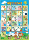 Плакат Алфавит- Английский А2 0-02-120А