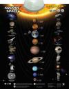 Электронный плакат ЗНАТОК Космос